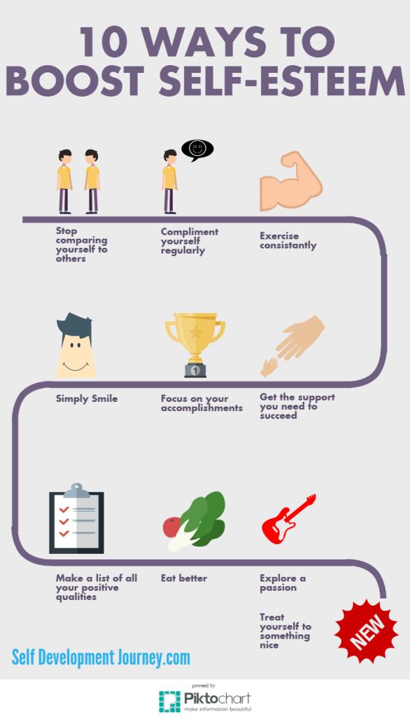10 ways to boost self esteem infographic