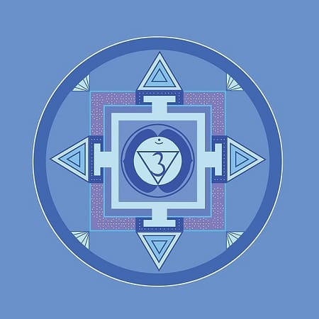 What Does the Blue Chakra Mean
